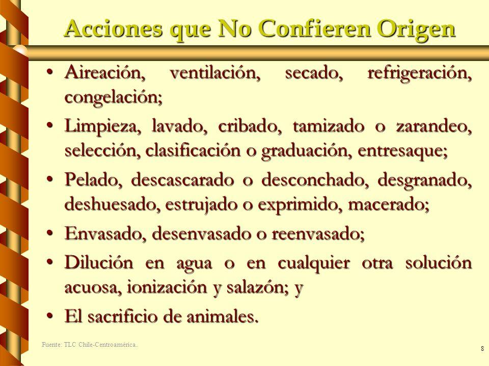 Acciones que No Confieren Origen