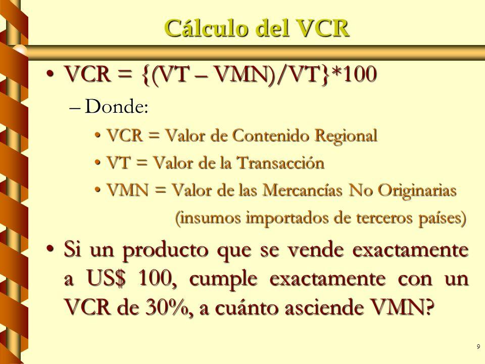 Cálculo del VCR VCR = {(VT – VMN)/VT}*100