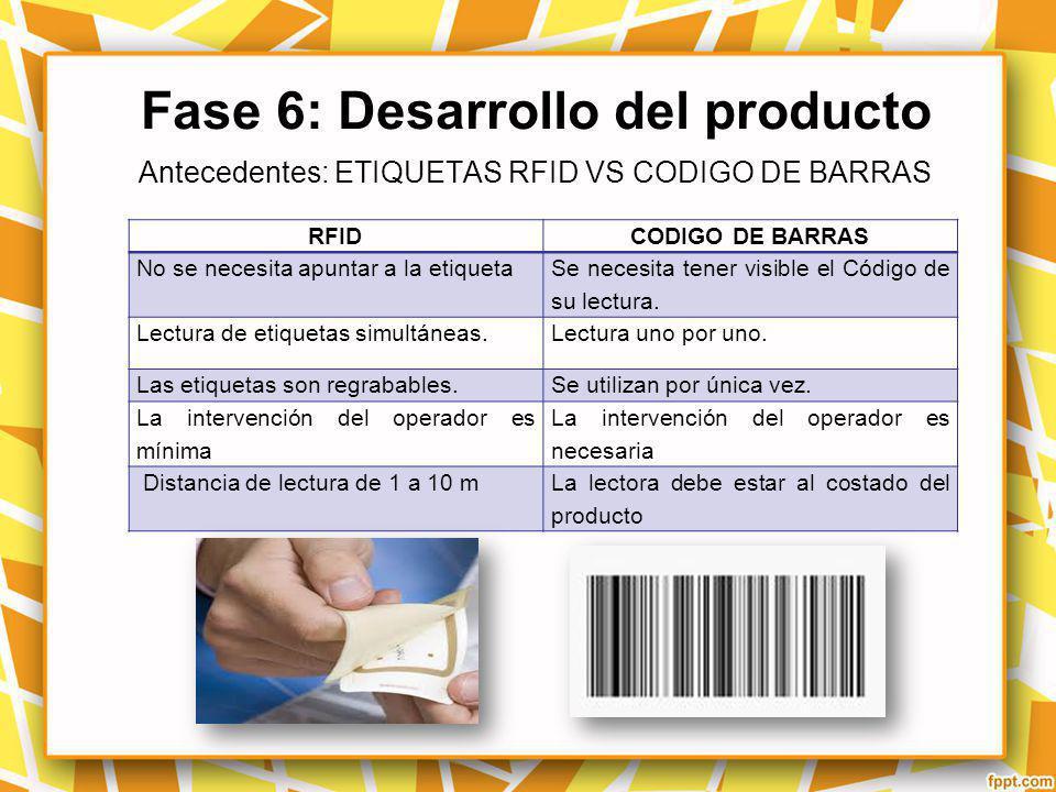 Antecedentes: ETIQUETAS RFID VS CODIGO DE BARRAS
