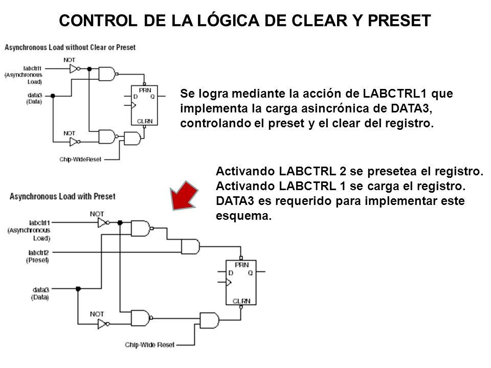 CONTROL DE LA LÓGICA DE CLEAR Y PRESET