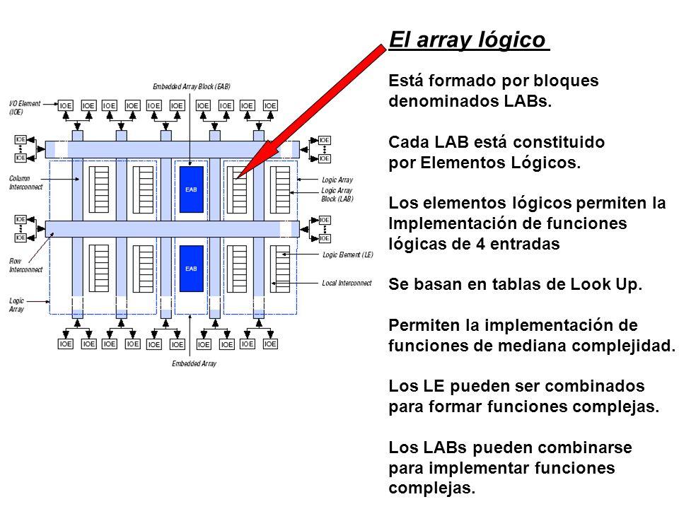 El array lógico Está formado por bloques denominados LABs.
