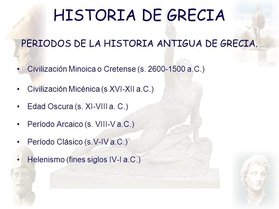 PERIODOS DE LA HISTORIA ANTIGUA DE GRECIA.