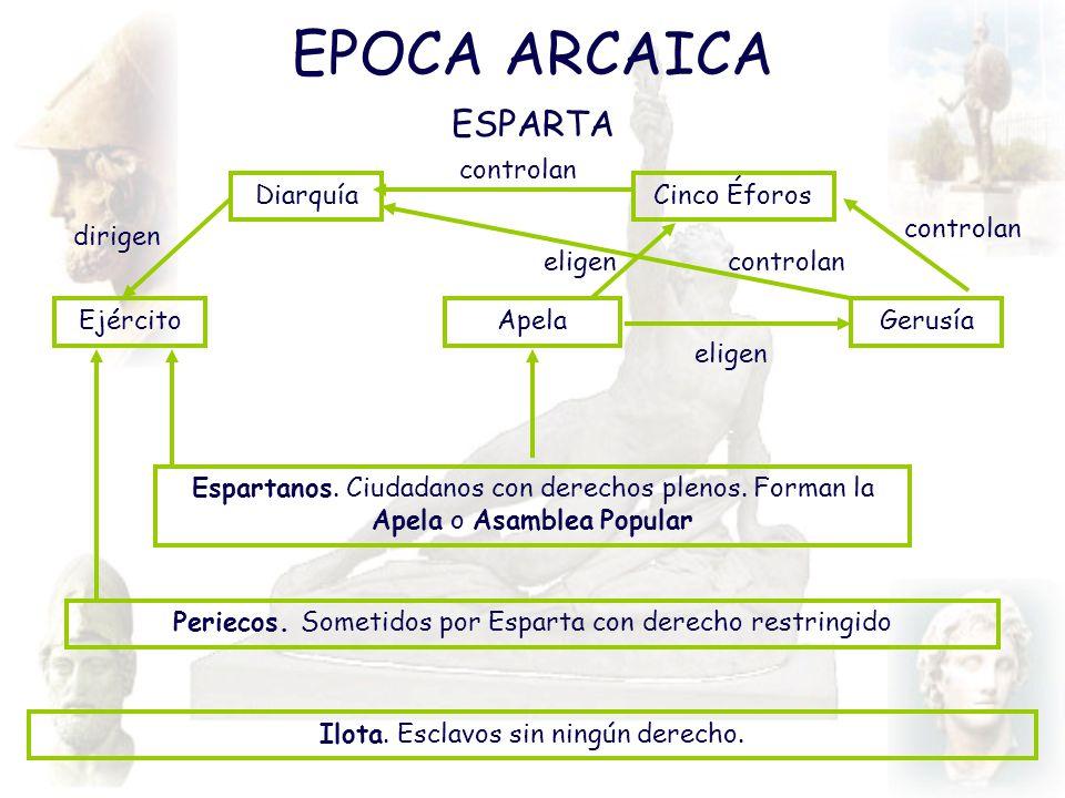 EPOCA ARCAICA ESPARTA controlan Diarquía Cinco Éforos controlan