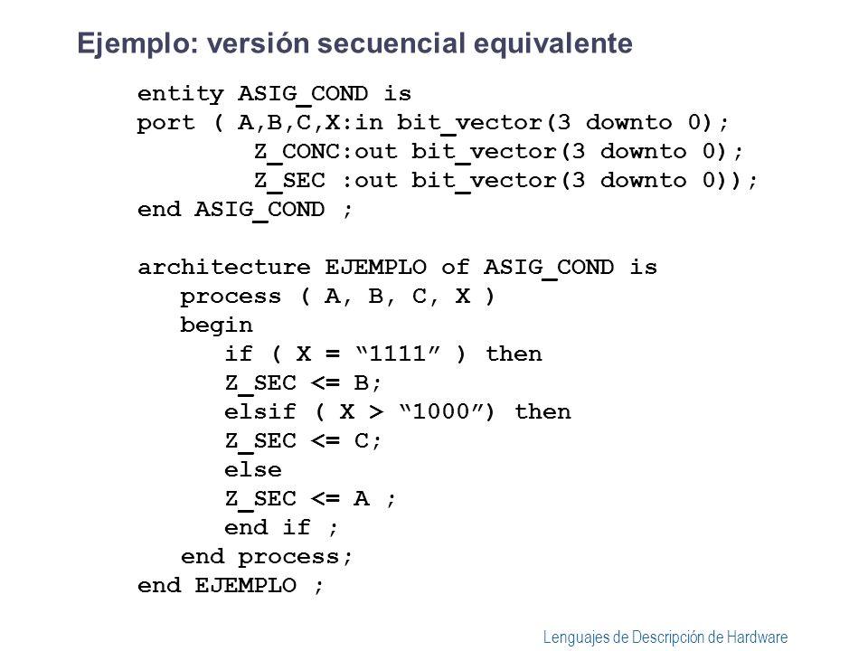 Lenguajes de Descripción de Hardware