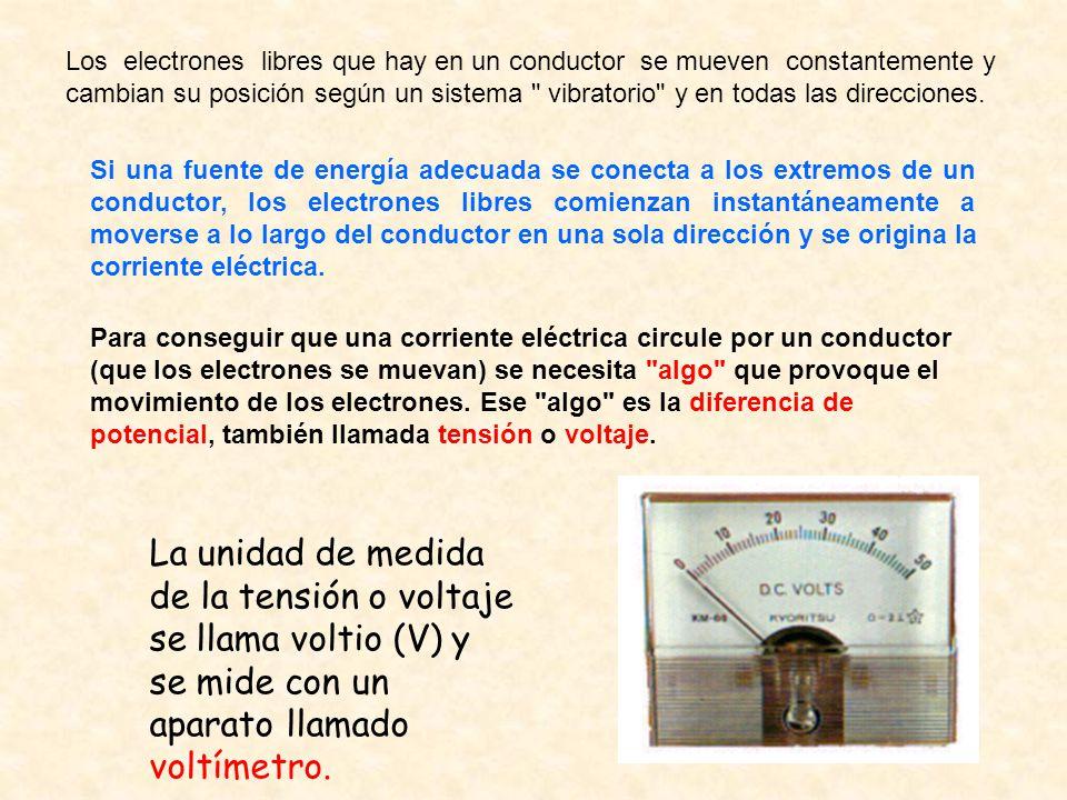 Los electrones libres que hay en un conductor se mueven constantemente y cambian su posición según un sistema vibratorio y en todas las direcciones.