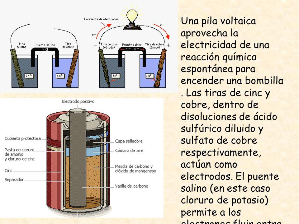 Una pila voltaica aprovecha la electricidad de una reacción química espontánea para encender una bombilla .