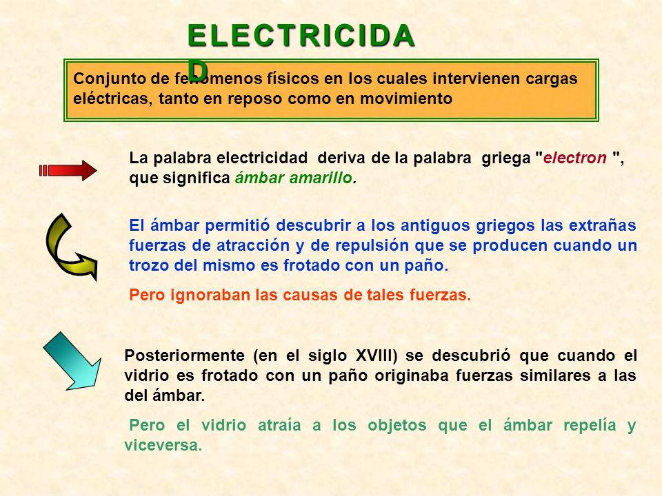 ELECTRICIDAD Conjunto de fenómenos físicos en los cuales intervienen cargas eléctricas, tanto en reposo como en movimiento.