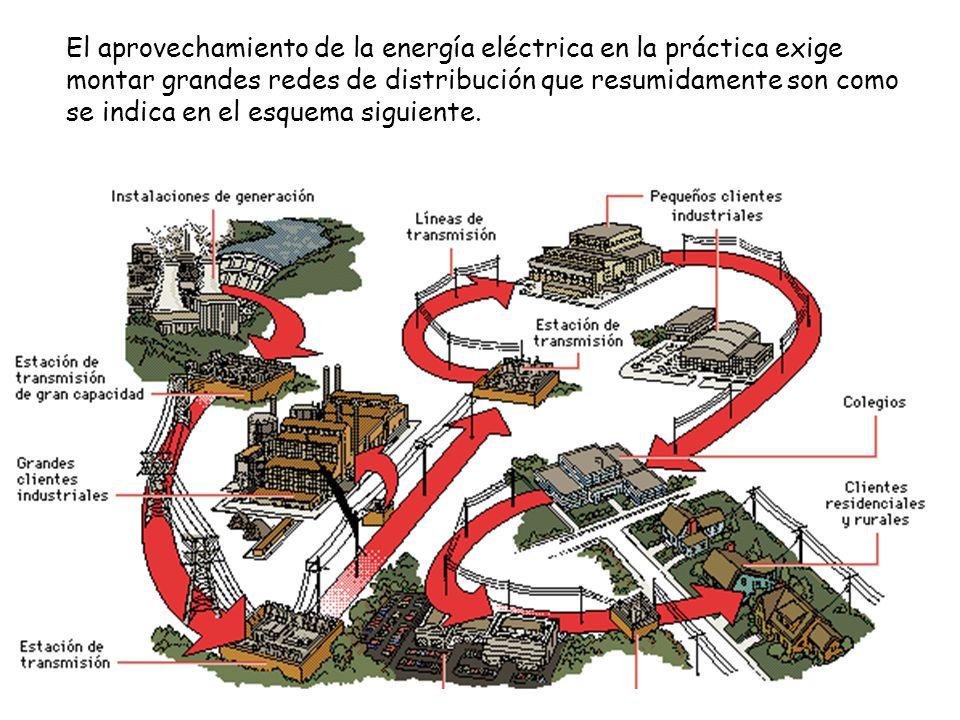 El aprovechamiento de la energía eléctrica en la práctica exige montar grandes redes de distribución que resumidamente son como se indica en el esquema siguiente.