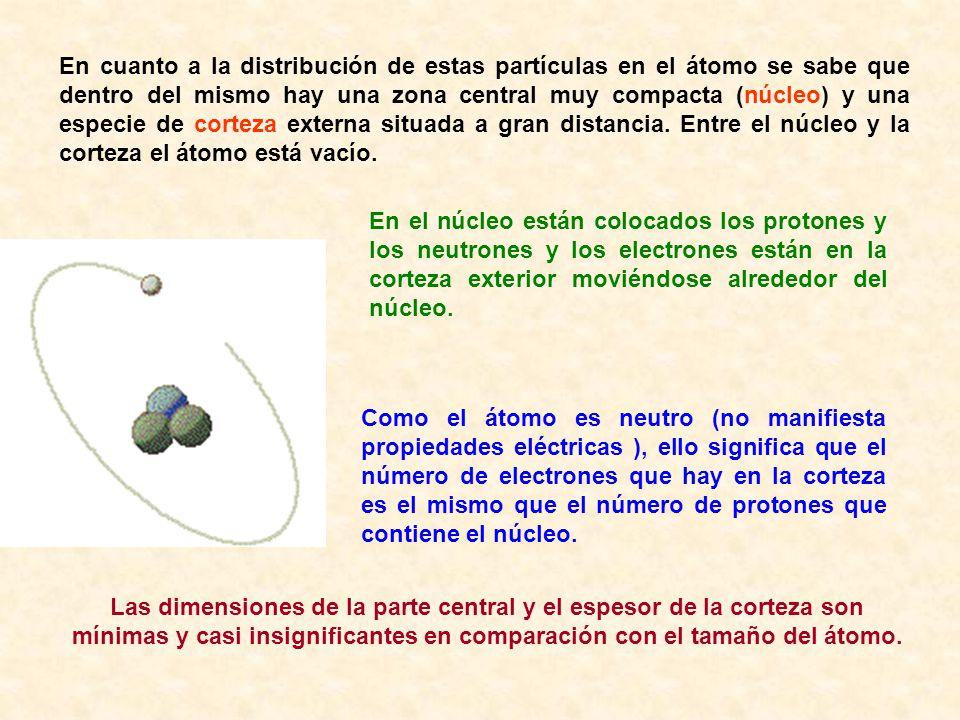En cuanto a la distribución de estas partículas en el átomo se sabe que dentro del mismo hay una zona central muy compacta (núcleo) y una especie de corteza externa situada a gran distancia. Entre el núcleo y la corteza el átomo está vacío.