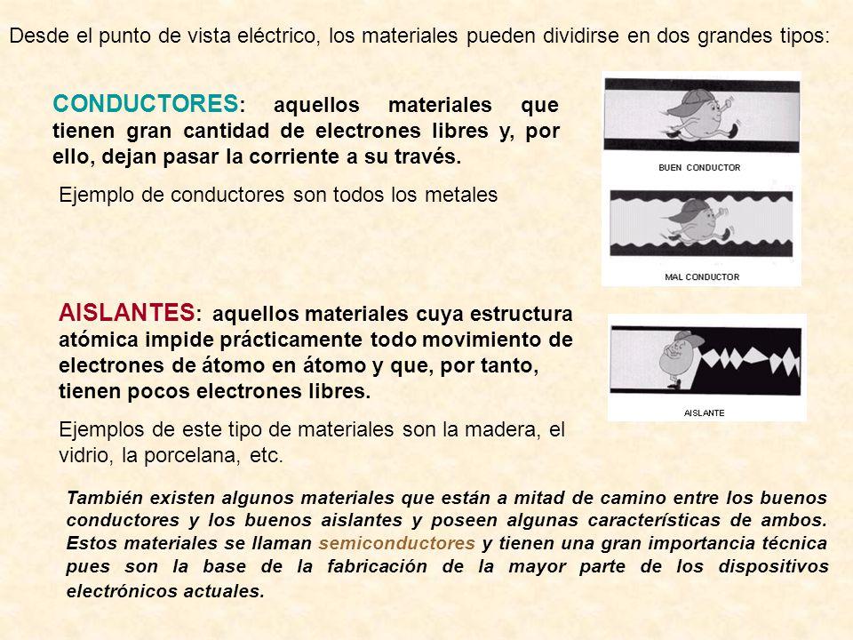 Desde el punto de vista eléctrico, los materiales pueden dividirse en dos grandes tipos: