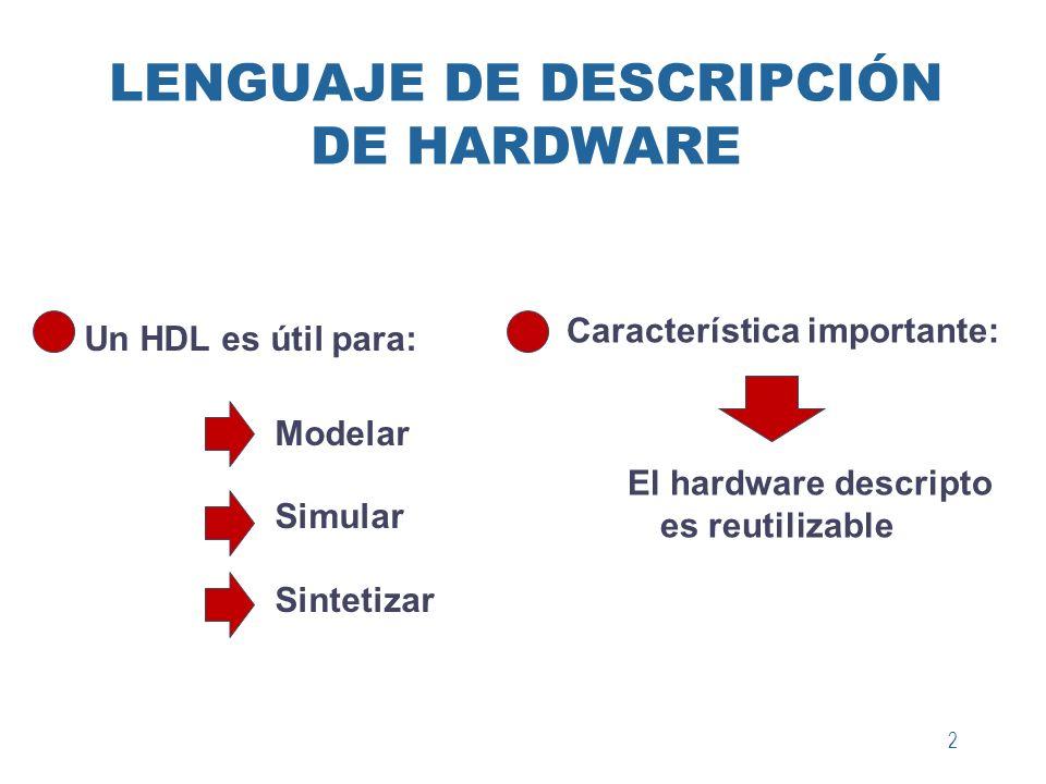 LENGUAJE DE DESCRIPCIÓN DE HARDWARE