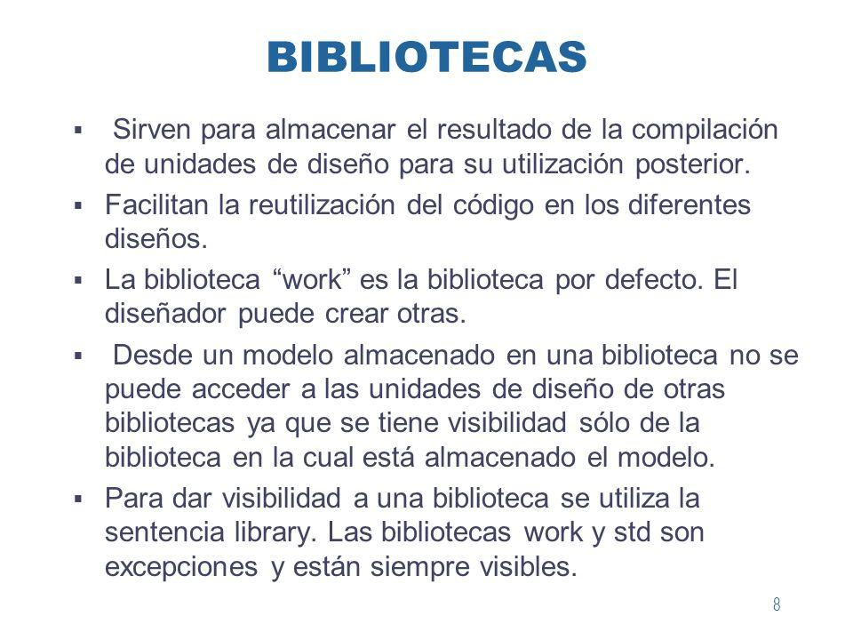 BIBLIOTECAS Sirven para almacenar el resultado de la compilación de unidades de diseño para su utilización posterior.