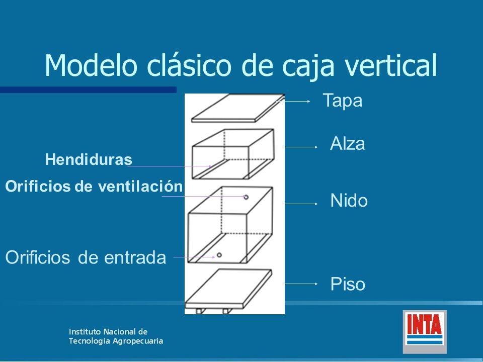 Modelo clásico de caja vertical