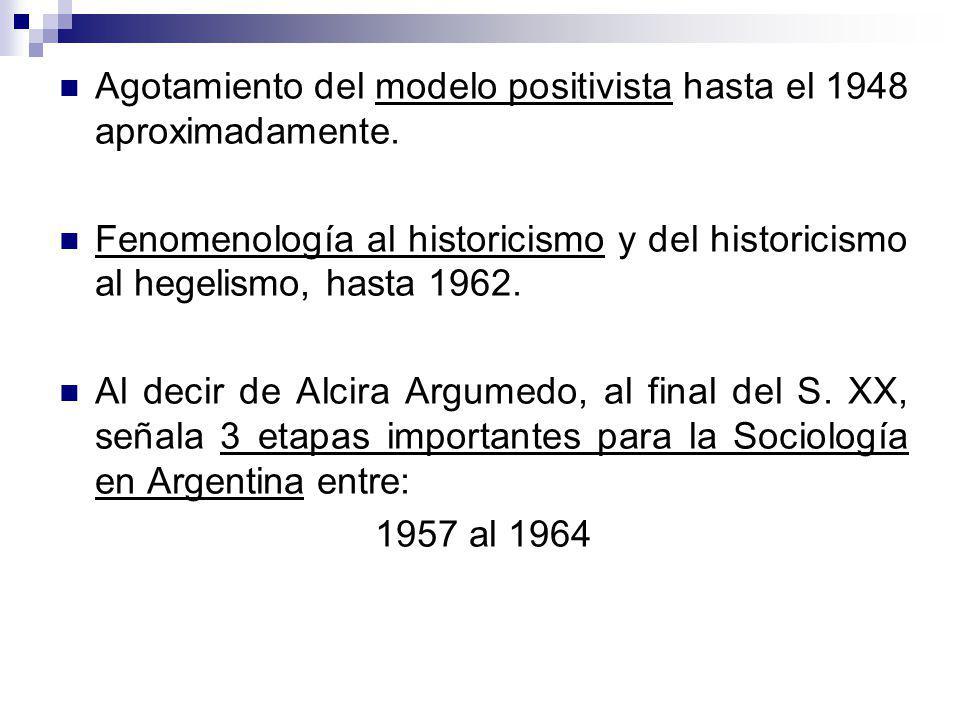 Agotamiento del modelo positivista hasta el 1948 aproximadamente.