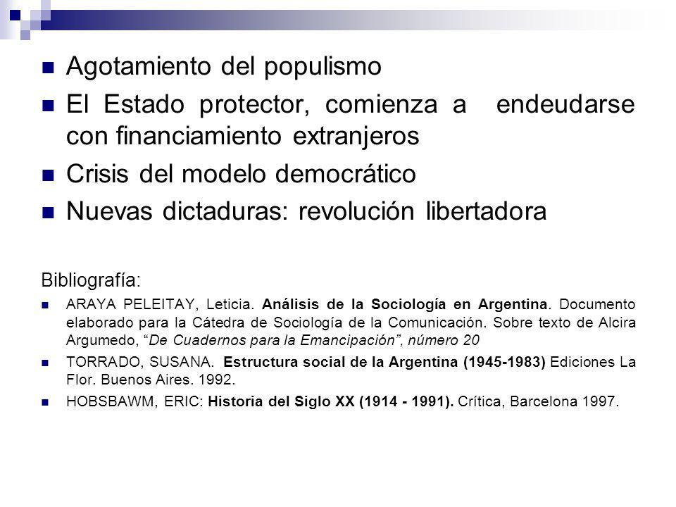 Agotamiento del populismo