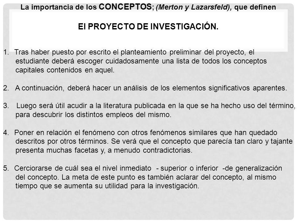 El PROYECTO DE INVESTIGACIÓN.