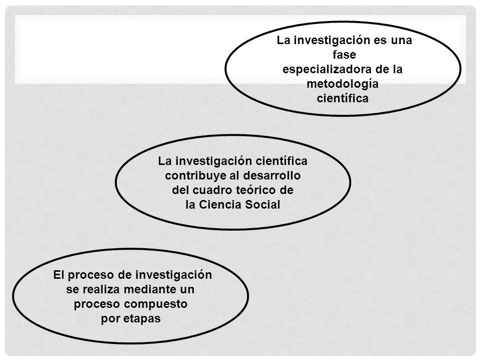 La investigación es una fase especializadora de la metodología