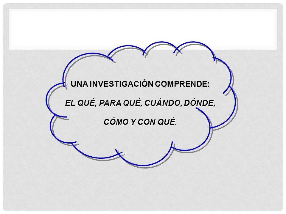 UNA INVESTIGACIÓN COMPRENDE: EL QUÉ, PARA QUÉ, CUÁNDO, DÓNDE,