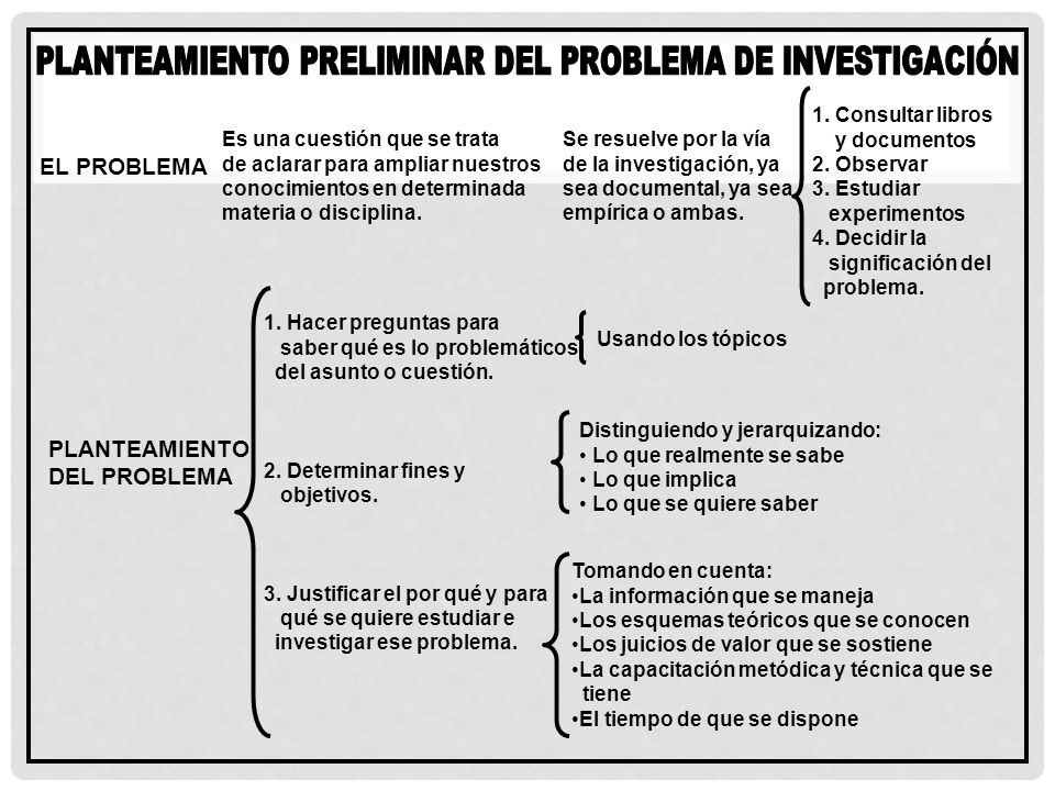 PLANTEAMIENTO PRELIMINAR DEL PROBLEMA DE INVESTIGACIÓN