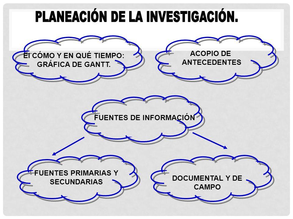 PLANEACIÓN DE LA INVESTIGACIÓN.