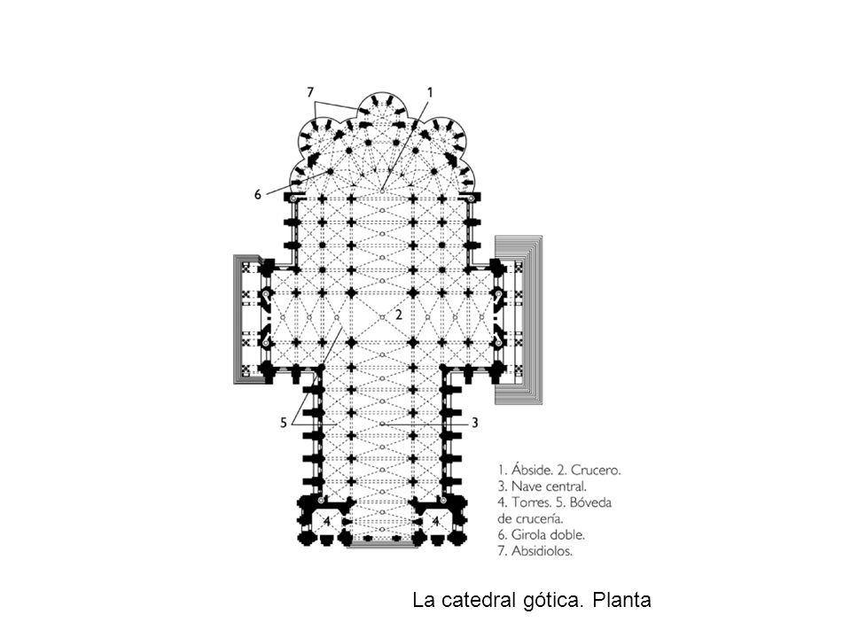 La catedral gótica. Planta