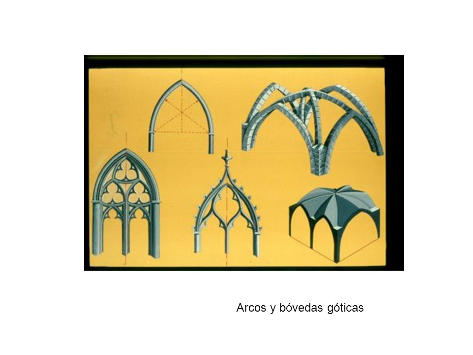 Arcos y bóvedas góticas