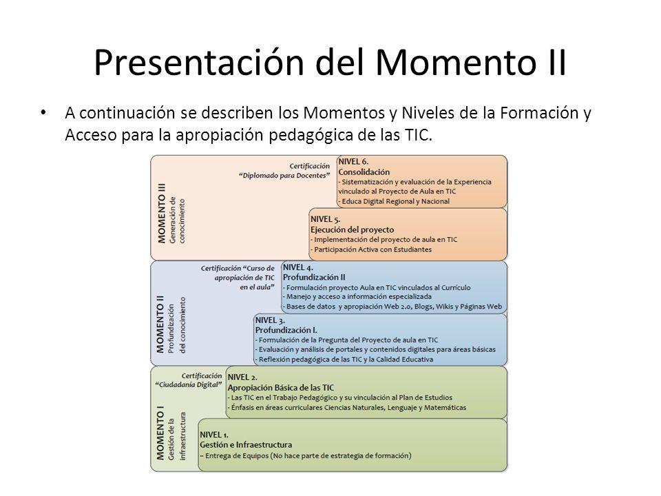 Presentación del Momento II