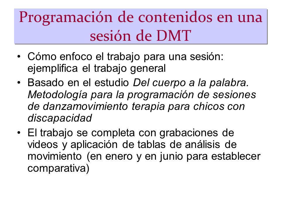Programación de contenidos en una sesión de DMT