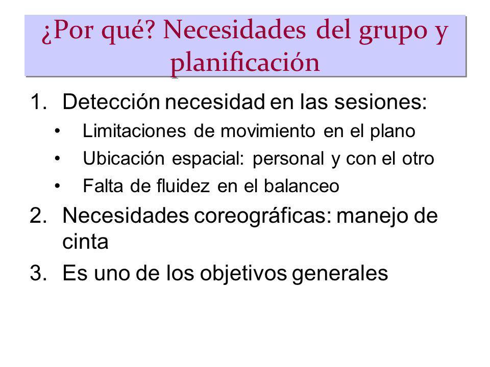 ¿Por qué Necesidades del grupo y planificación
