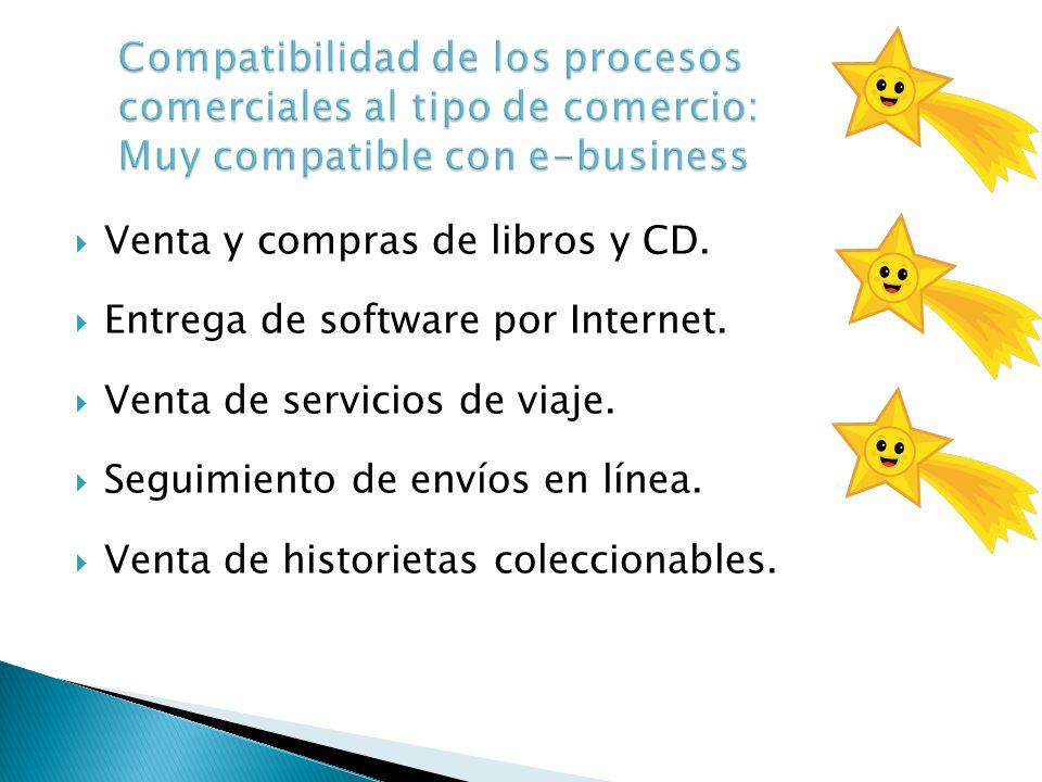 Compatibilidad de los procesos comerciales al tipo de comercio: Muy compatible con e-business