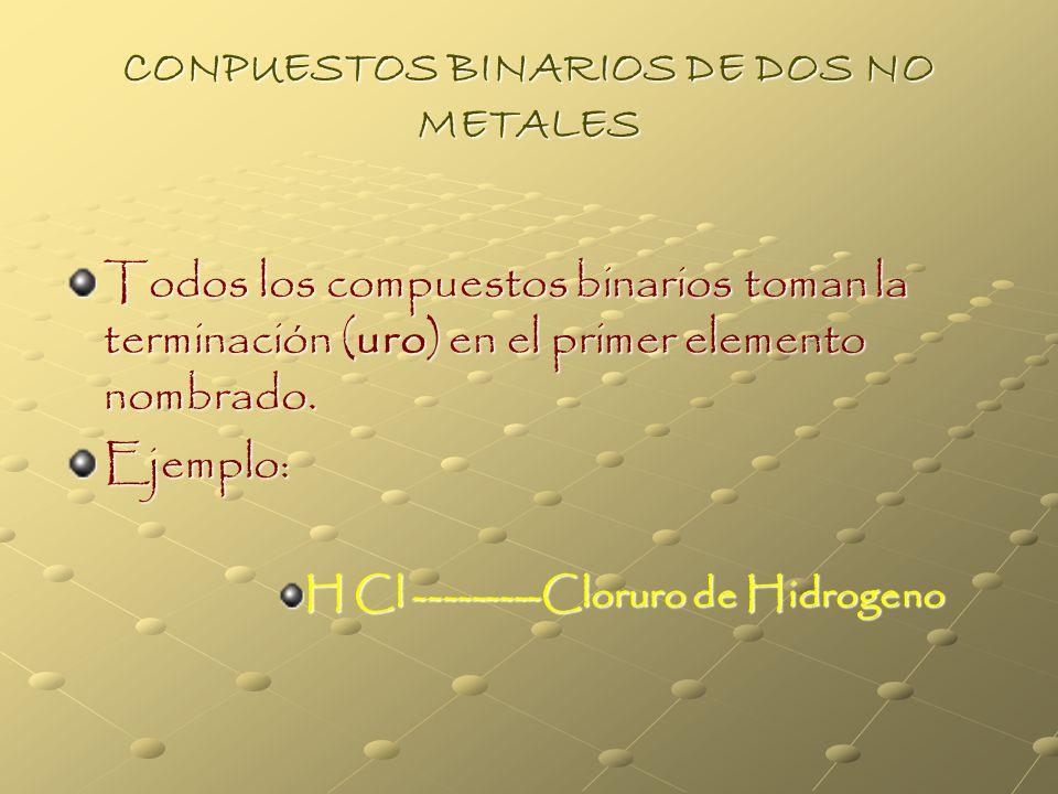 CONPUESTOS BINARIOS DE DOS NO METALES