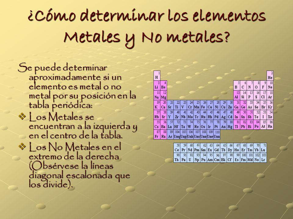 ¿Cómo determinar los elementos Metales y No metales