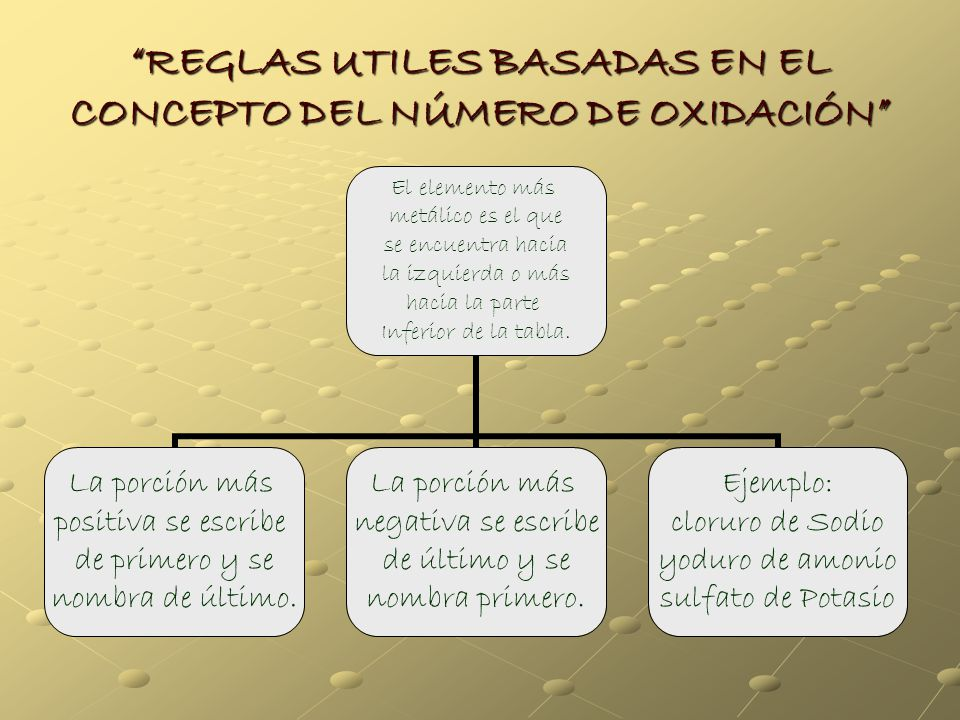 REGLAS UTILES BASADAS EN EL CONCEPTO DEL NÚMERO DE OXIDACIÓN