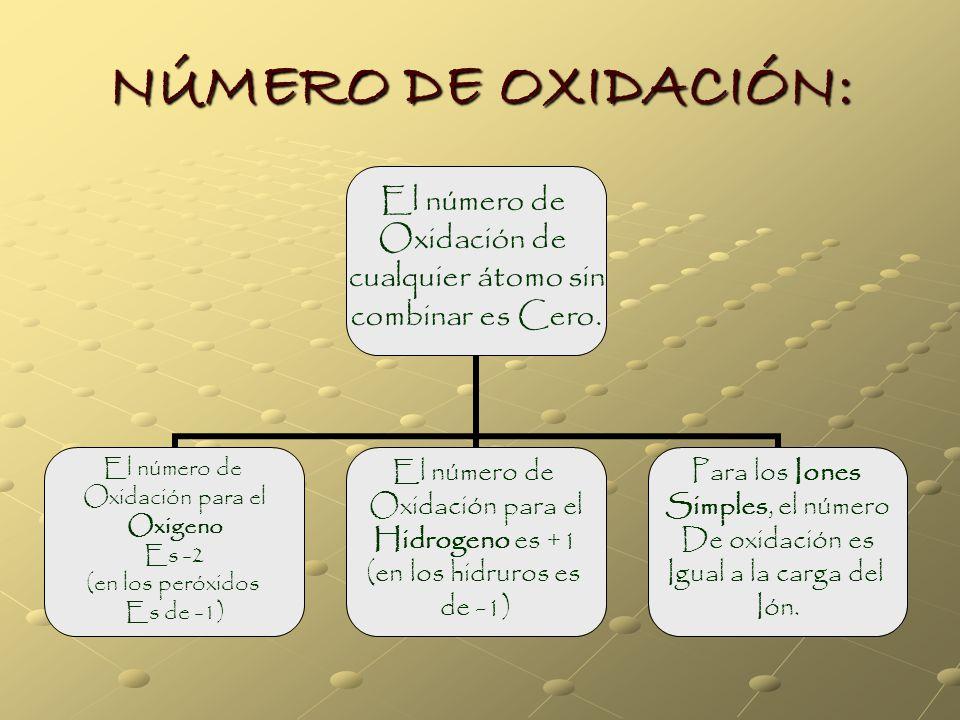 NÚMERO DE OXIDACIÓN: