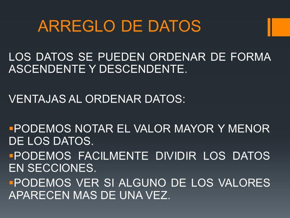ARREGLO DE DATOS LOS DATOS SE PUEDEN ORDENAR DE FORMA ASCENDENTE Y DESCENDENTE. VENTAJAS AL ORDENAR DATOS: