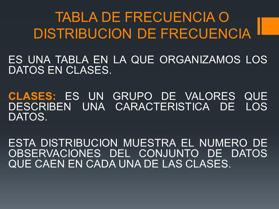 TABLA DE FRECUENCIA O DISTRIBUCION DE FRECUENCIA