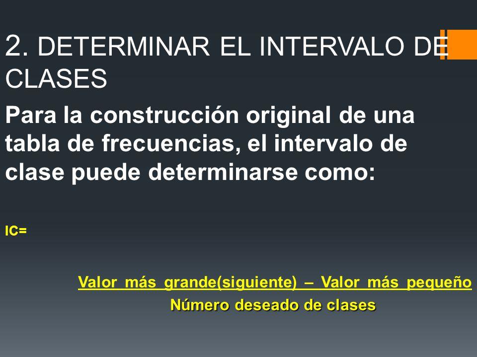 2. DETERMINAR EL INTERVALO DE CLASES