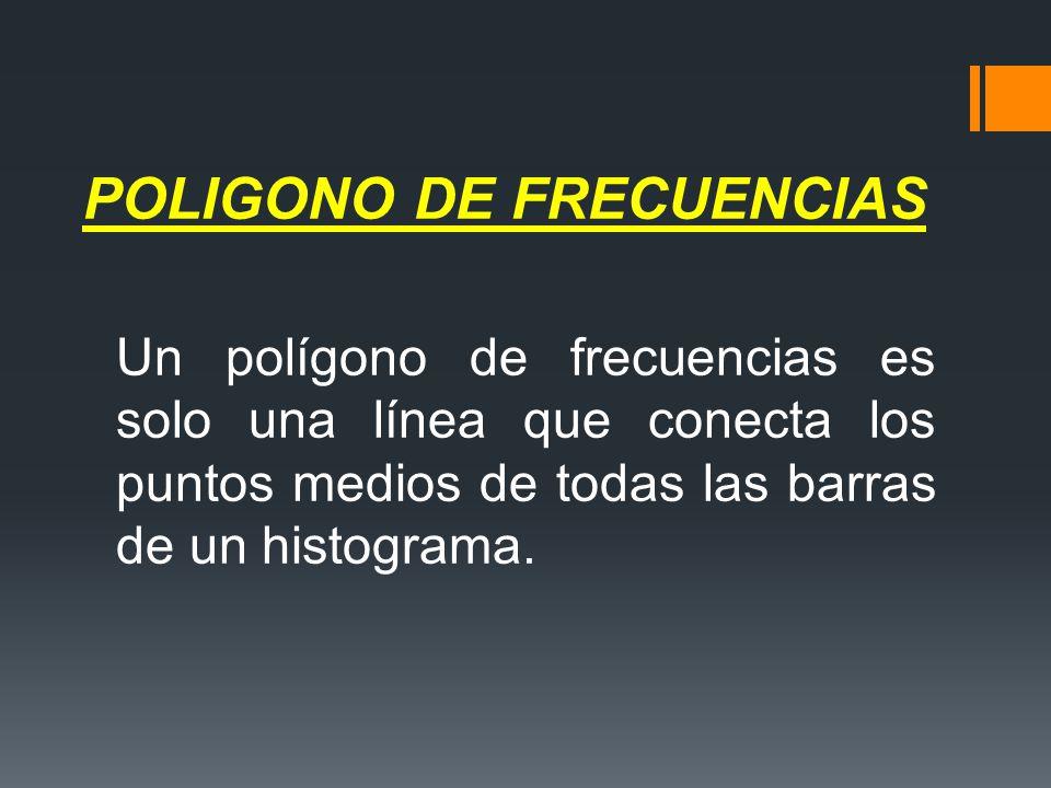 POLIGONO DE FRECUENCIAS