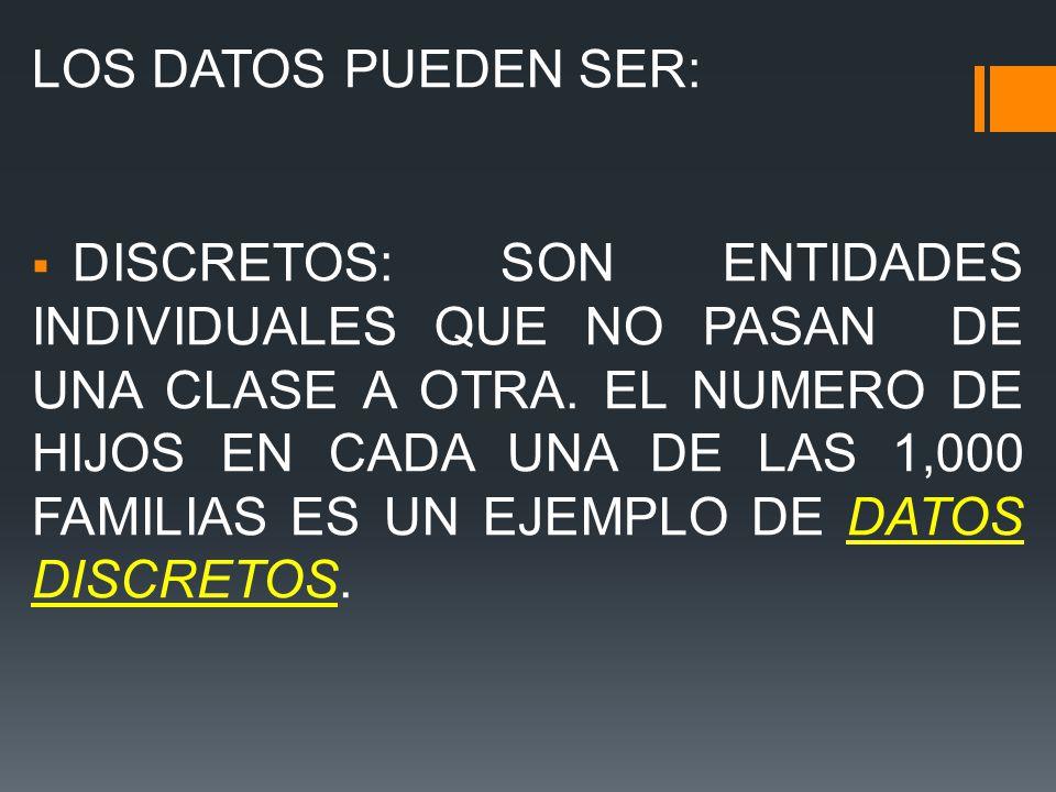 LOS DATOS PUEDEN SER: