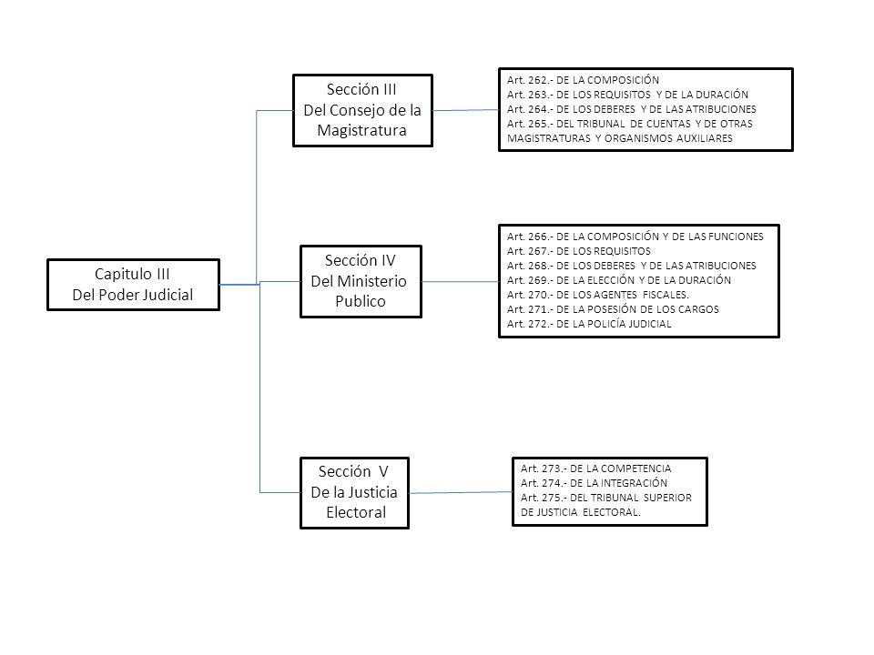 Sección III Del Consejo de la Magistratura Sección IV Del Ministerio