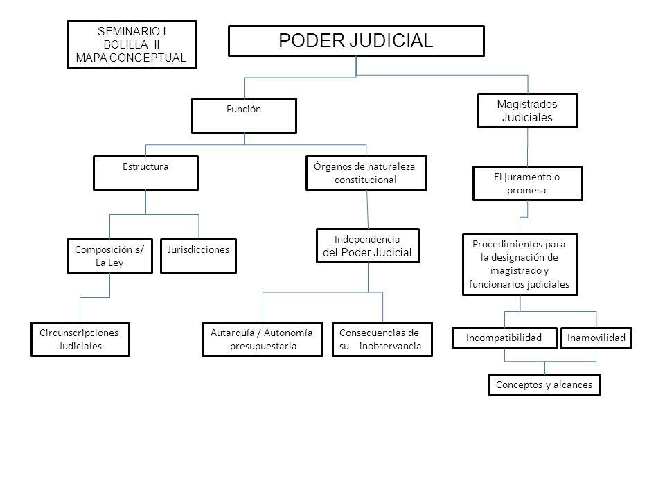 Magistrados Judiciales