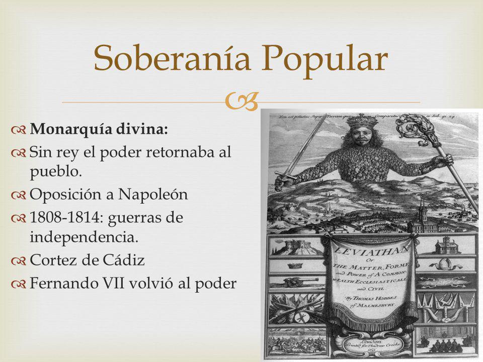 Soberanía Popular Monarquía divina: