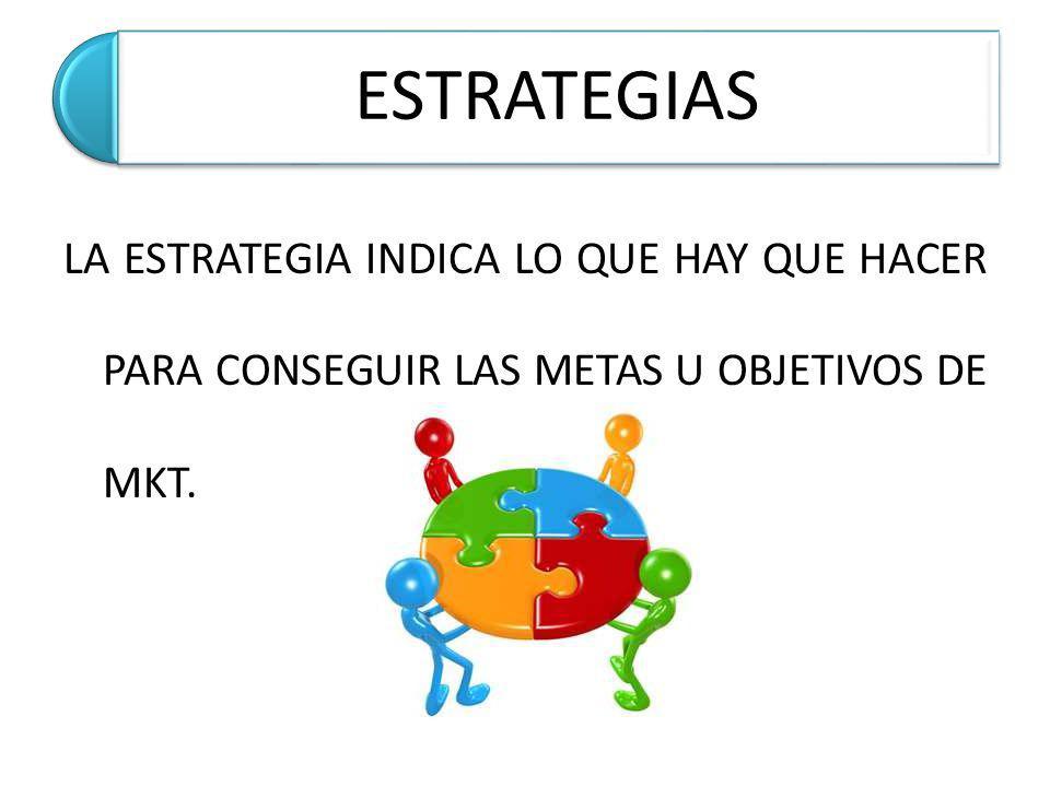 ESTRATEGIAS LA ESTRATEGIA INDICA LO QUE HAY QUE HACER PARA CONSEGUIR LAS METAS U OBJETIVOS DE MKT.