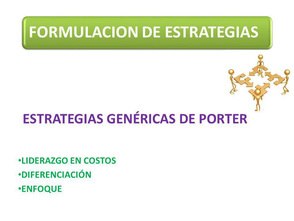 FORMULACION DE ESTRATEGIAS