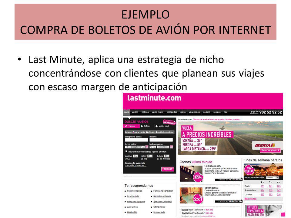 EJEMPLO COMPRA DE BOLETOS DE AVIÓN POR INTERNET