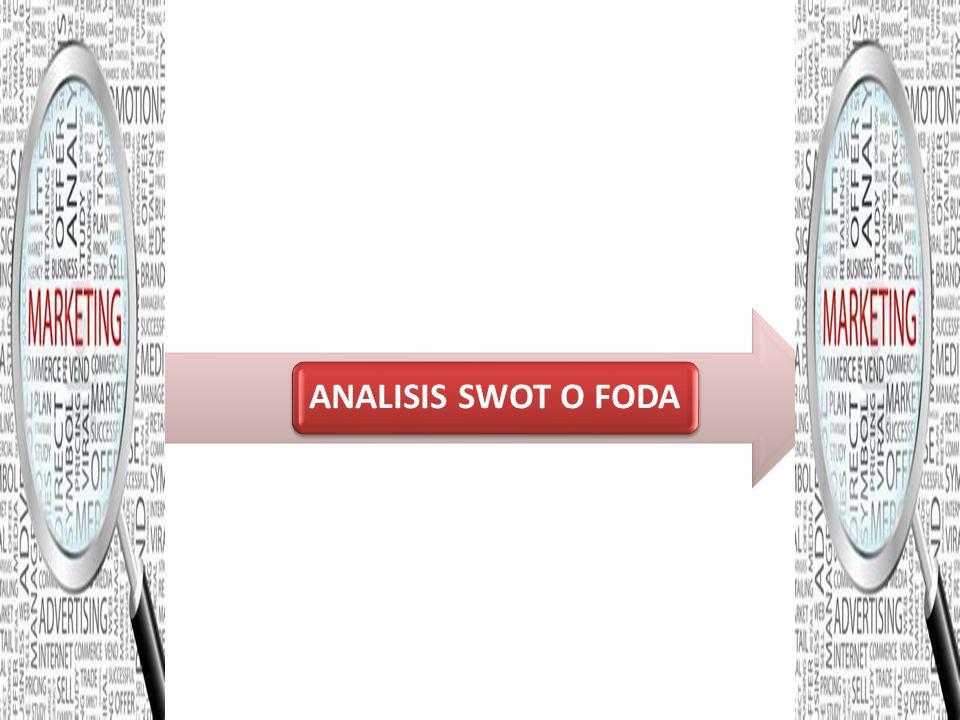 ANALISIS SWOT O FODA