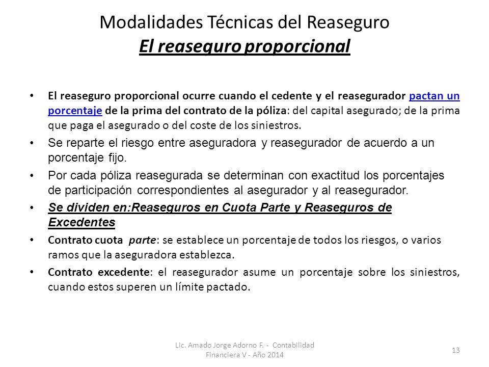 Modalidades Técnicas del Reaseguro El reaseguro proporcional