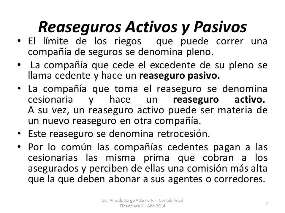 Reaseguros Activos y Pasivos