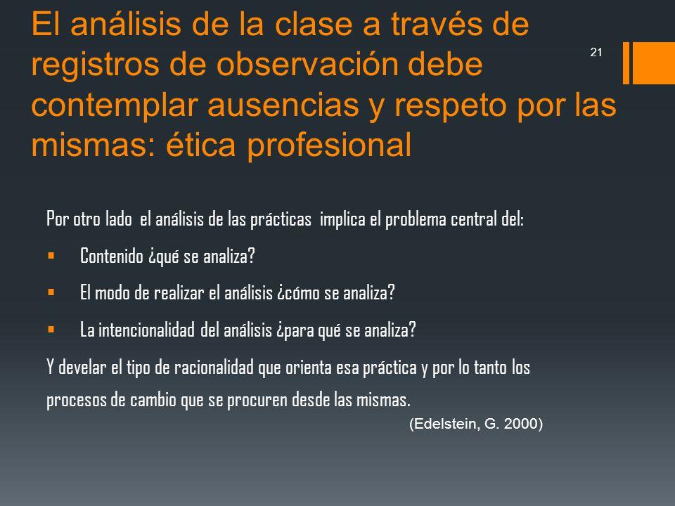 El análisis de la clase a través de registros de observación debe contemplar ausencias y respeto por las mismas: ética profesional