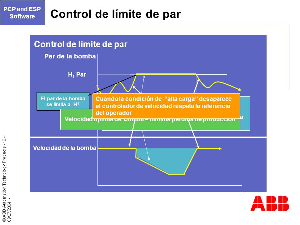 Control de límite de par